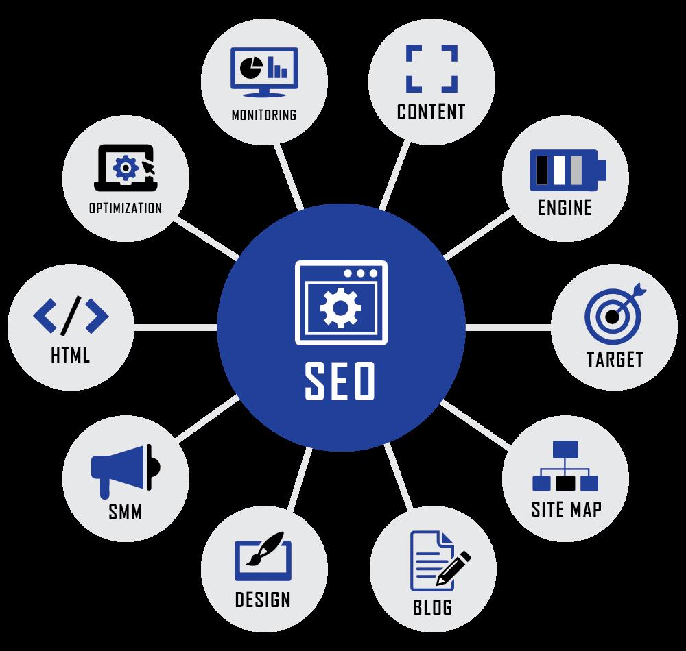 Info graphics for Website